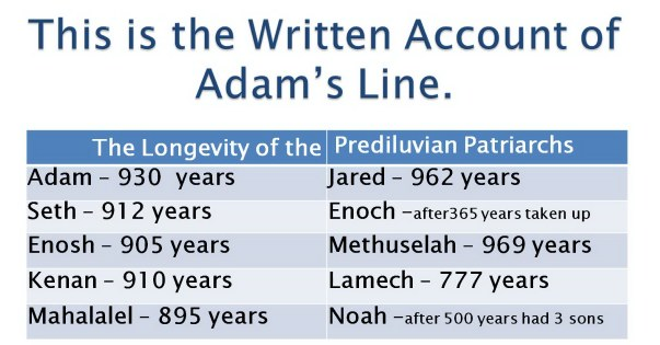 Adam,Noah,flood,the flood,Nephilim
